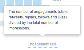 engagement_rate