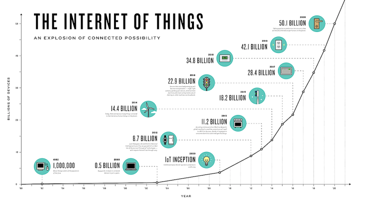 iot_graph.png
